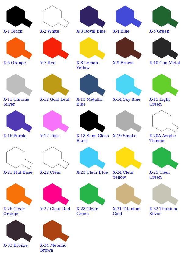 Gloss Tamiya Acrylic Paints Colour Chart
